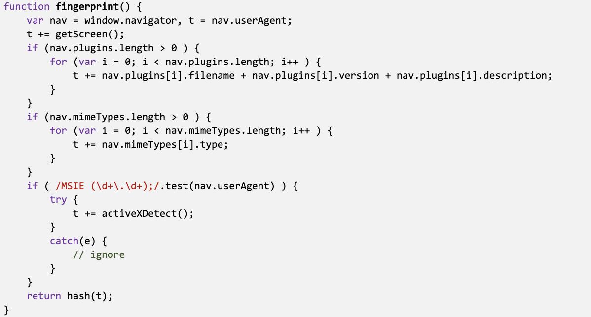 JavaScript fingerprinting example code